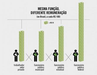 Funcionalismo-Publico_5.jpg